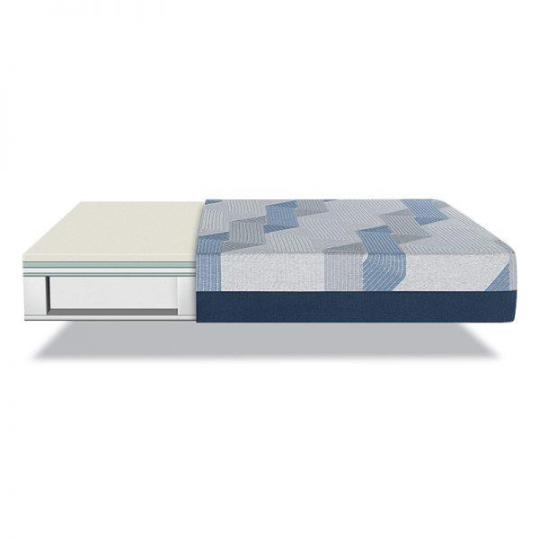 Serta iComfort Blue300CT Mattress 3 Sofas & More
